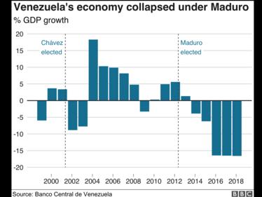 La crisi politica in Venezuela, spiegata con 8 grafici foto 3