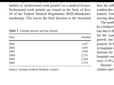 La Germania ha un problema con la fuga dei cervelli: «Siamo a corto di medici» foto 1